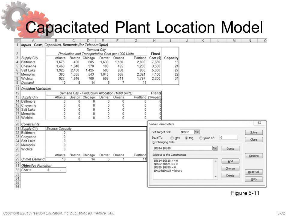 5-32Copyright ©2013 Pearson Education, Inc. publishing as Prentice Hall. Capacitated Plant Location Model Figure 5-11