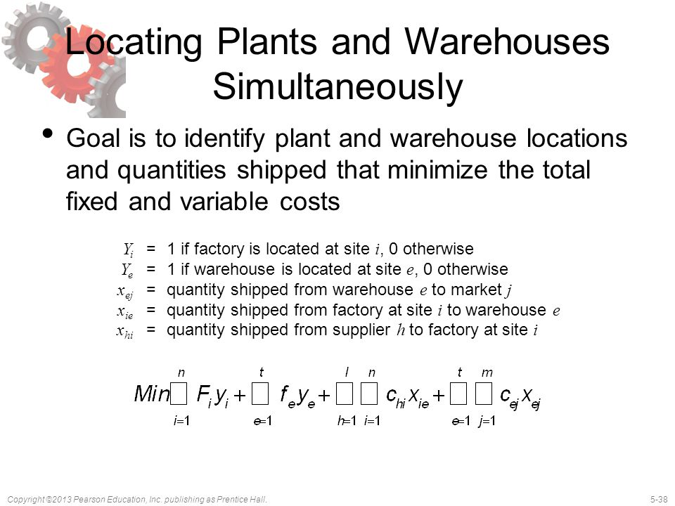 5-38Copyright ©2013 Pearson Education, Inc. publishing as Prentice Hall. Locating Plants and Warehouses Simultaneously Goal is to identify plant and w