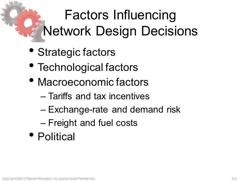 5-4Copyright ©2013 Pearson Education, Inc. publishing as Prentice Hall. Factors Influencing Network Design Decisions Strategic factors Technological f