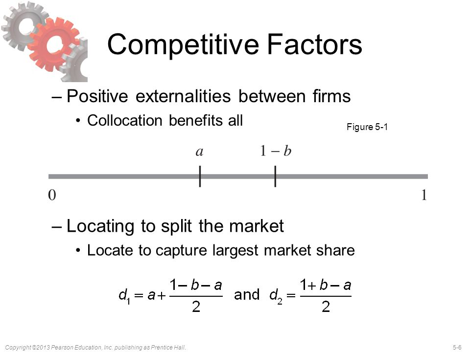 5-6Copyright ©2013 Pearson Education, Inc. publishing as Prentice Hall. Competitive Factors –Positive externalities between firms Collocation benefits