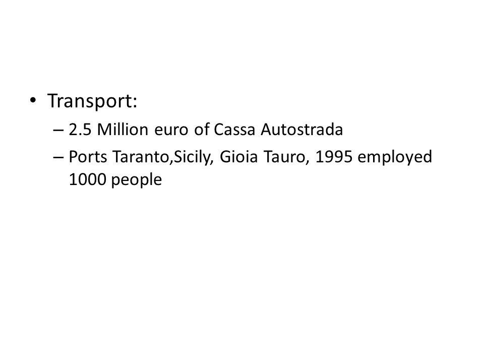 GDP per capitaUnemploymentHospital beds per 1000 North of Italy25,5274.2%4.4 Mezzogiorno13,02815.0%3.9