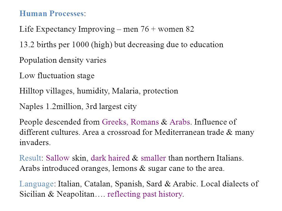 Population: 21million (36% of Italy).