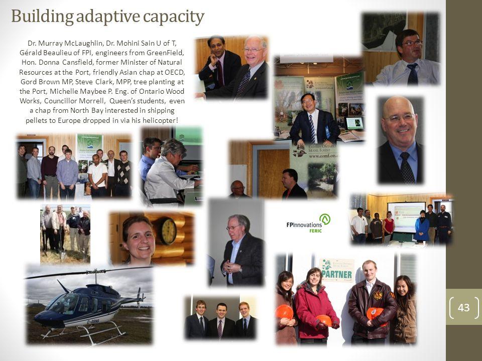 Building adaptive capacity Dr. Murray McLaughlin, Dr.