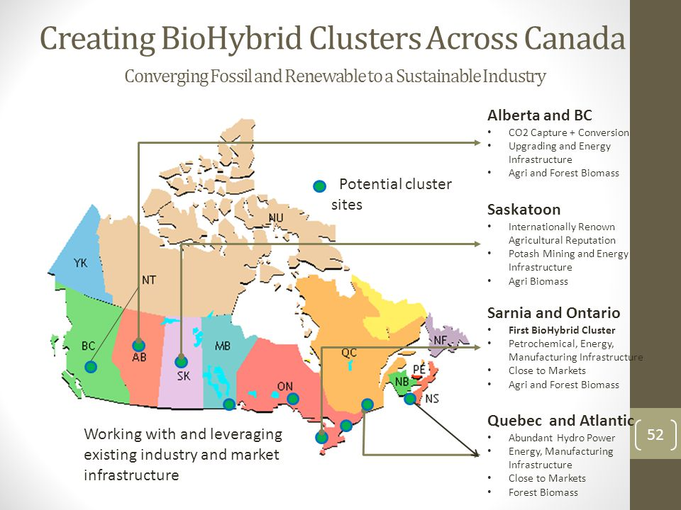 Creating BioHybrid Clusters Across Canada Converging Fossil and Renewable to a Sustainable Industry Alberta and BC CO2 Capture + Conversion Upgrading