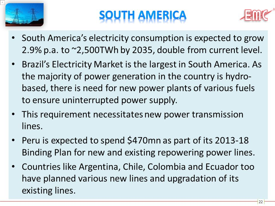 22 South America's electricity consumption is expected to grow 2.9% p.a. to ~2,500TWh by 2035, double from current level. Brazil's Electricity Market