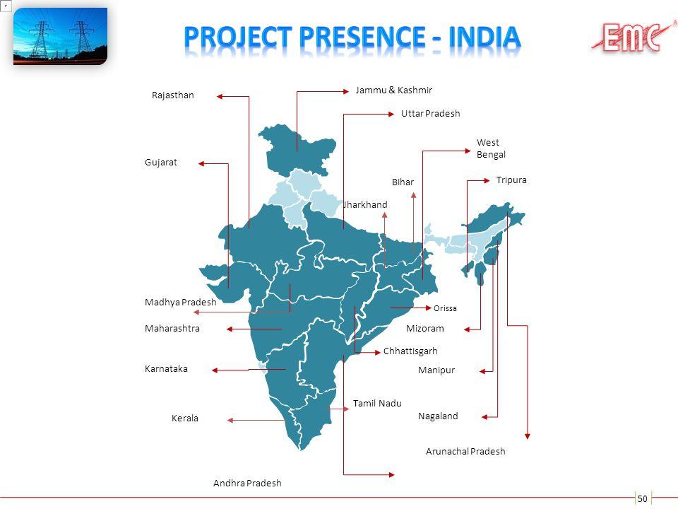 Andhra Pradesh 50 Jammu & Kashmir Uttar Pradesh Rajasthan West Bengal Gujarat Manipur Mizoram Tripura Nagaland Maharashtra Karnataka Madhya Pradesh Ke