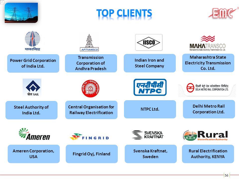 56 Power Grid Corporation of India Ltd. NTPC Ltd. Delhi Metro Rail Corporation Ltd. Fingrid Oyj, Finland Ameren Corporation, USA Transmission Corporat