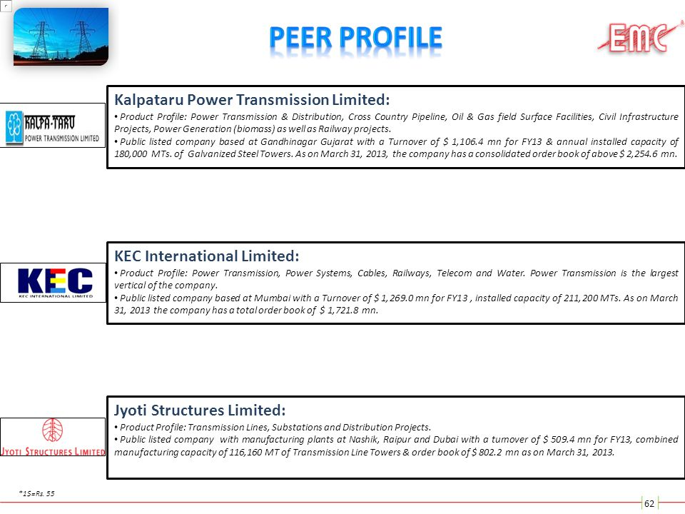62 Kalpataru Power Transmission Limited: Product Profile: Power Transmission & Distribution, Cross Country Pipeline, Oil & Gas field Surface Facilitie