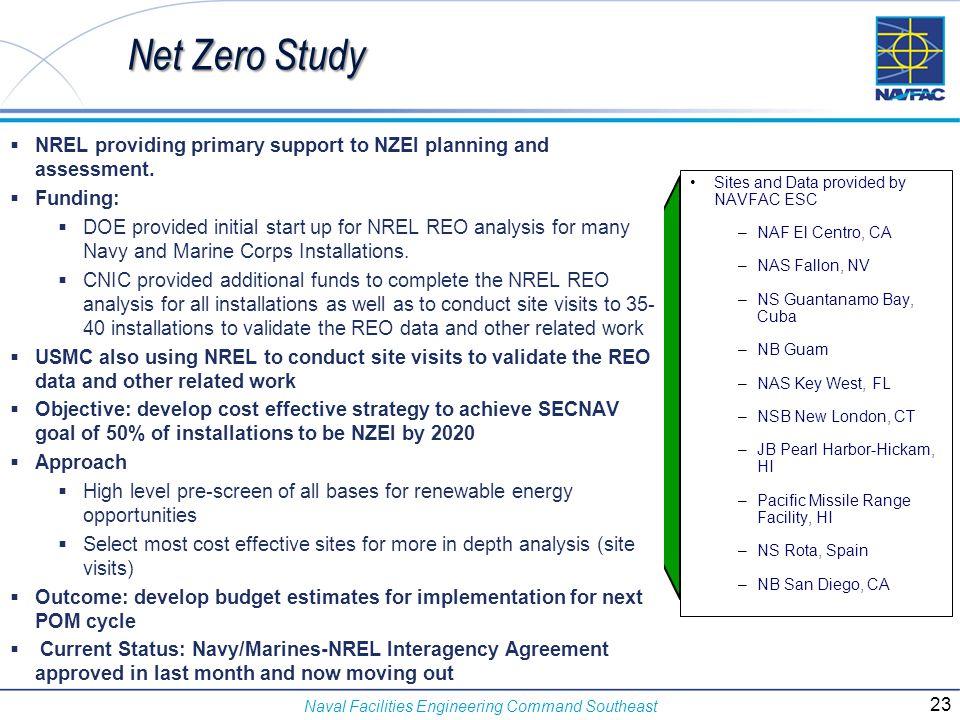 Naval Facilities Engineering Command Southeast Net Zero Study Sites and Data provided by NAVFAC ESC –NAF El Centro, CA –NAS Fallon, NV –NS Guantanamo