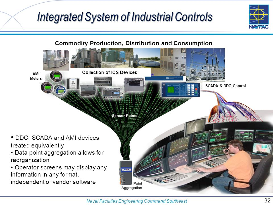 Naval Facilities Engineering Command Southeast DDC, SCADA and AMI devices treated equivalently Data point aggregation allows for reorganization Operat