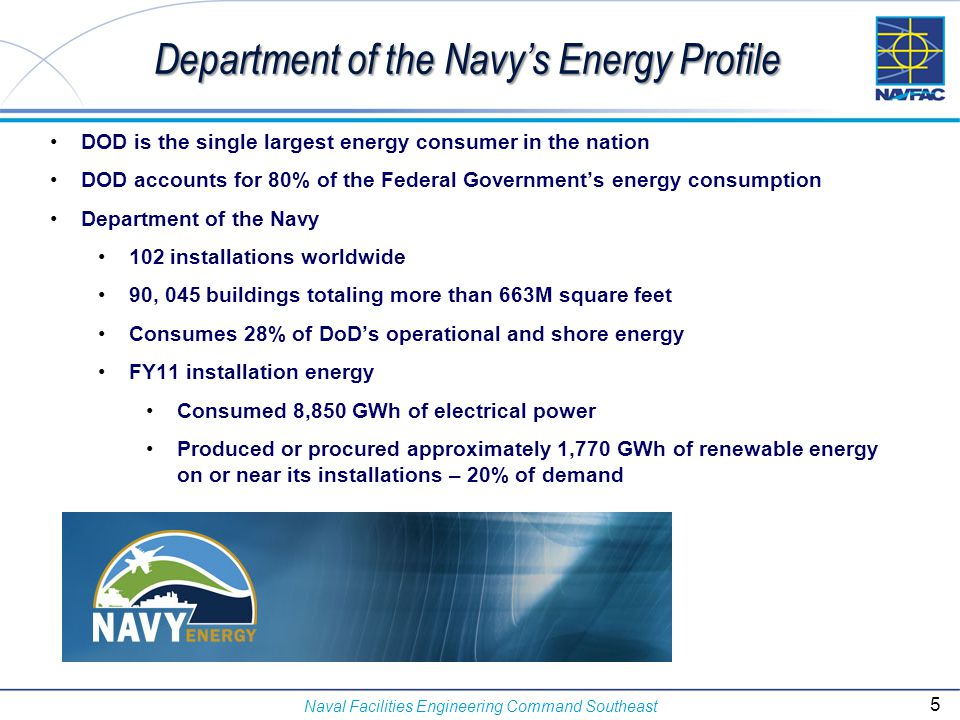 Naval Facilities Engineering Command Southeast Geothermal Energy A 270-megawatt renewable energy geothermal power plant at Naval Air Weapons Station China Lake provides on average 1.4 million megawatt- hours of electricity to the California power grid annually, enough power for 180,000 homes.