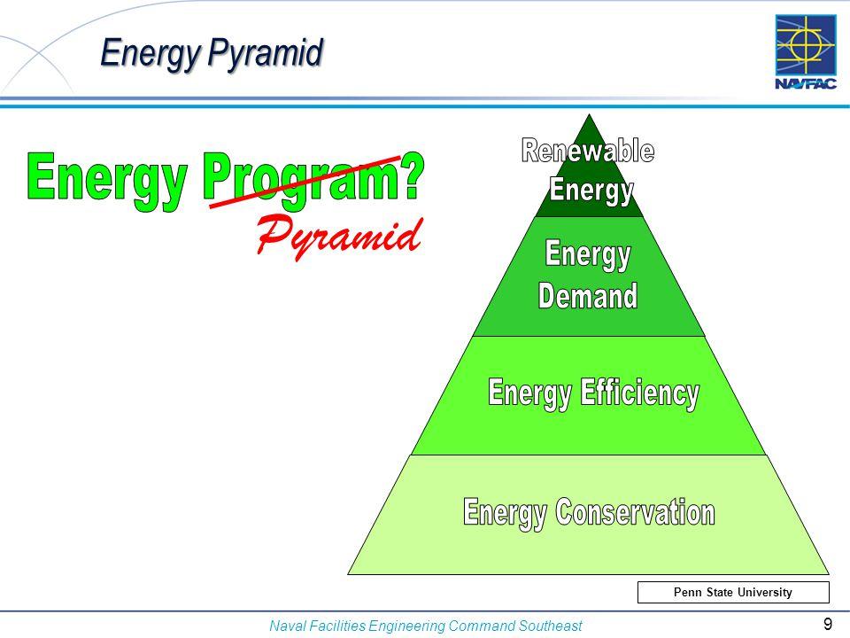 Naval Facilities Engineering Command Southeast Energy Pyramid Pyramid Penn State University 9