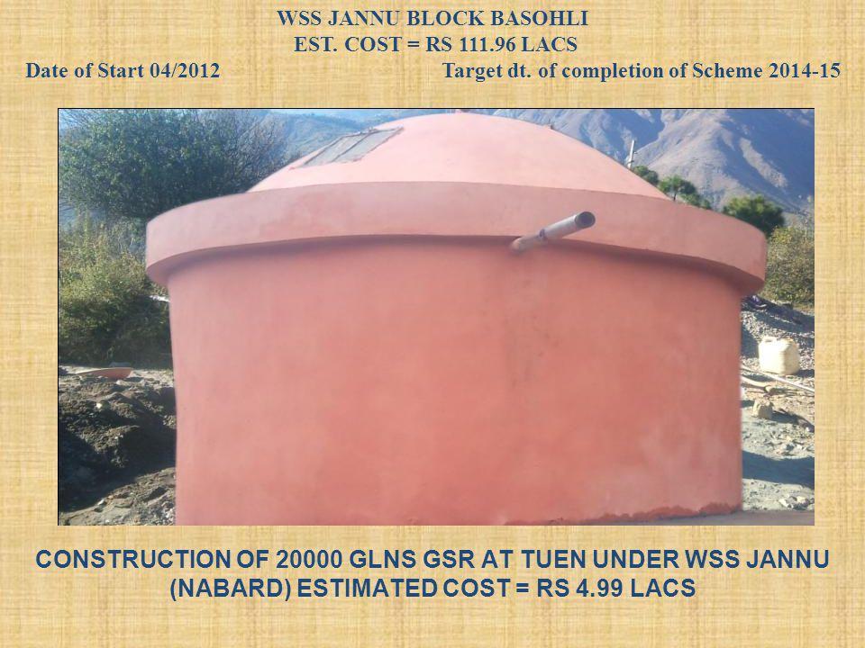 CONSTRUCTION OF 20000 GLNS GSR AT TUEN UNDER WSS JANNU (NABARD) ESTIMATED COST = RS 4.99 LACS WSS JANNU BLOCK BASOHLI EST. COST = RS 111.96 LACS Date