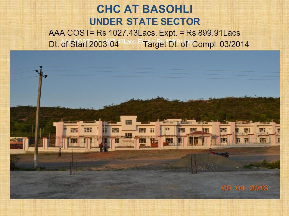 CHC AT BASOHLI AAA COST= Rs 1027.43Lacs. Expt. = Rs 899.91Lacs CHC AT BASOHLI UNDER STATE SECTOR AAA COST= Rs 1027.43Lacs. Expt. = Rs 899.91Lacs Dt. o