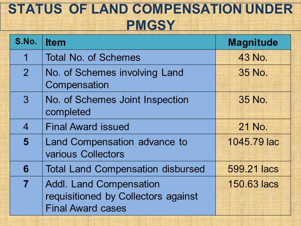 STATUS OF LAND COMPENSATION UNDER PMGSY S.No. ItemMagnitude 1Total No. of Schemes43 No. 2No. of Schemes involving Land Compensation 35 No. 3No. of Sch