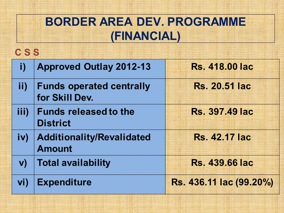 BORDER AREA DEV. PROGRAMME (FINANCIAL) i)Approved Outlay 2012-13Rs. 418.00 lac ii)Funds operated centrally for Skill Dev. Rs. 20.51 lac iii)Funds rele