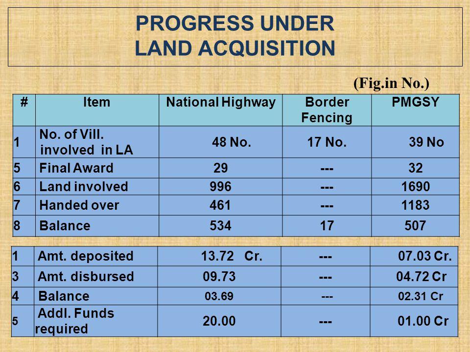 PROGRESS UNDER LAND ACQUISITION #ItemNational HighwayBorder Fencing PMGSY 1 No. of Vill. involved in LA 48 No.17 No. 39 No 5 Final Award29---32 6 Land