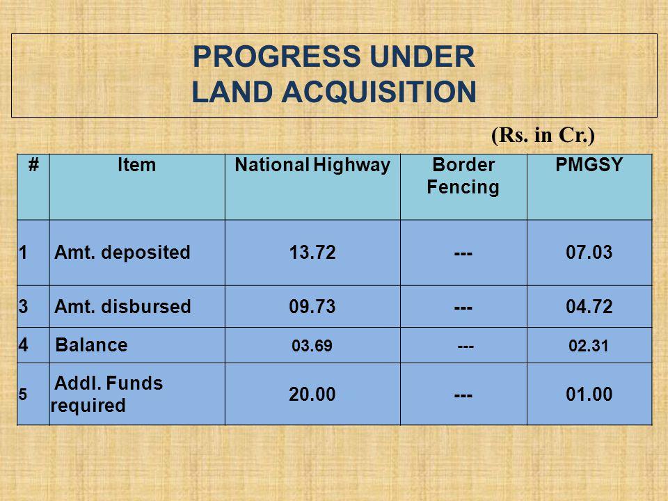 PROGRESS UNDER LAND ACQUISITION #ItemNational HighwayBorder Fencing PMGSY 1 Amt. deposited13.72---07.03 3 Amt. disbursed09.73---04.72 4 Balance 03.69