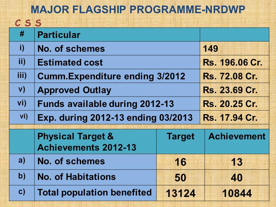 MAJOR FLAGSHIP PROGRAMME-NRDWP # Particular i) No. of schemes149 ii) Estimated costRs. 196.06 Cr. iii) Cumm.Expenditure ending 3/2012Rs. 72.08 Cr. v)