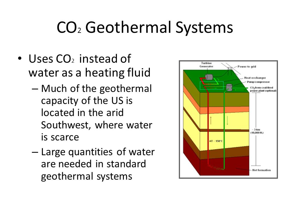 CO 2 Geothermal Systems Uses CO 2 instead of water as a heating fluid – Much of the geothermal capacity of the US is located in the arid Southwest, where water is scarce – Large quantities of water are needed in standard geothermal systems