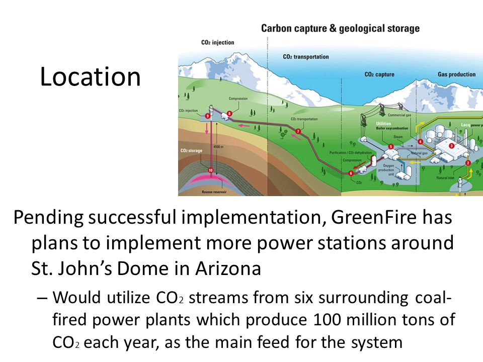 Location Pending successful implementation, GreenFire has plans to implement more power stations around St.