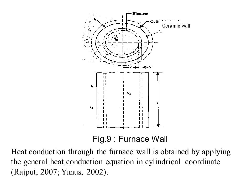 50 Heat conduction through the furnace wall is obtained by applying the general heat conduction equation in cylindrical coordinate (Rajput, 2007; Yunu