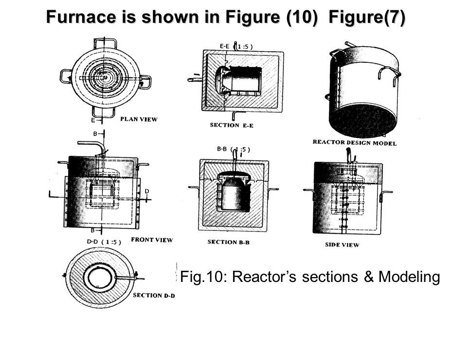 Furnace is shown in Figure (10) Figure(7) 56 Fig.10: Reactor's sections & Modeling