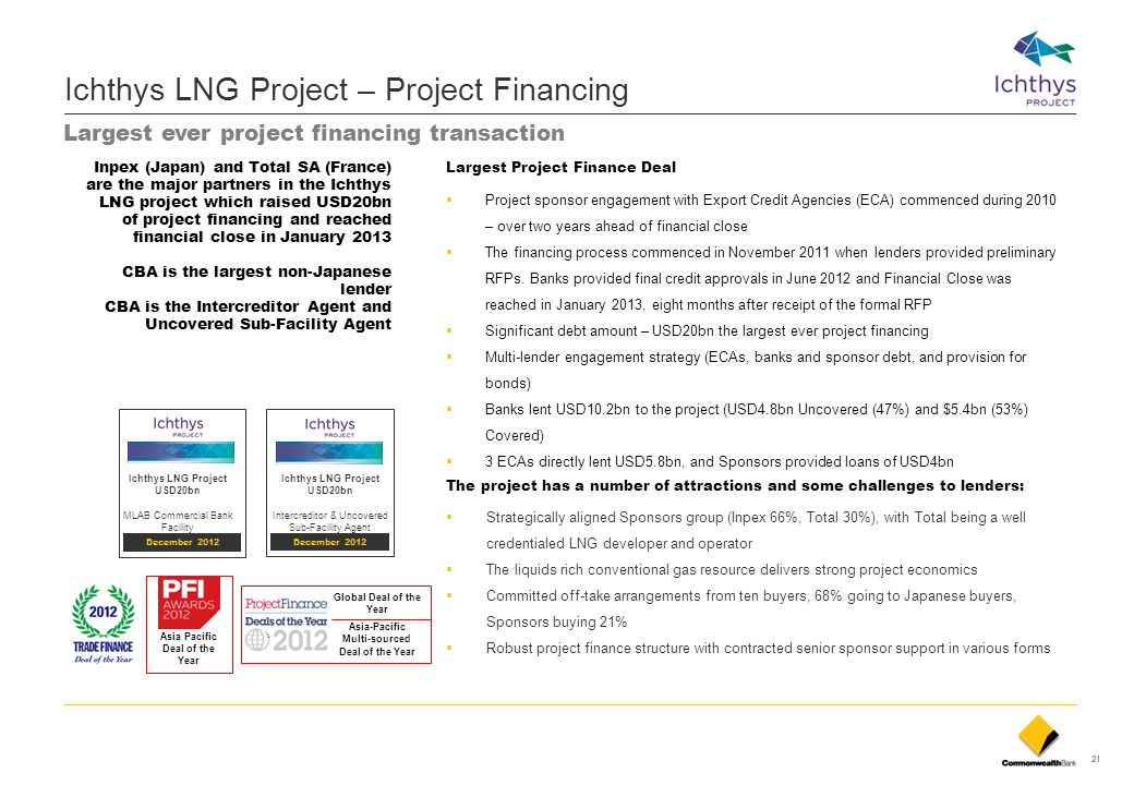21 Largest ever project financing transaction Ichthys LNG Project – Project Financing Inpex (Japan) and Total SA (France) are the major partners in th