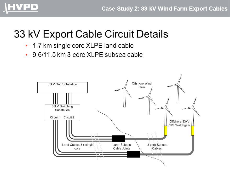 Case Study 2: 33 kV Wind Farm Export Cables 33 kV Export Cable Circuit Details 1.7 km single core XLPE land cable 9.6/11.5 km 3 core XLPE subsea cable