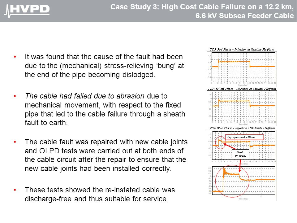 Case Study 3: High Cost Cable Failure on a 12.2 km, 6.6 kV Subsea Feeder Cable It was found that the cause of the fault had been due to the (mechanica