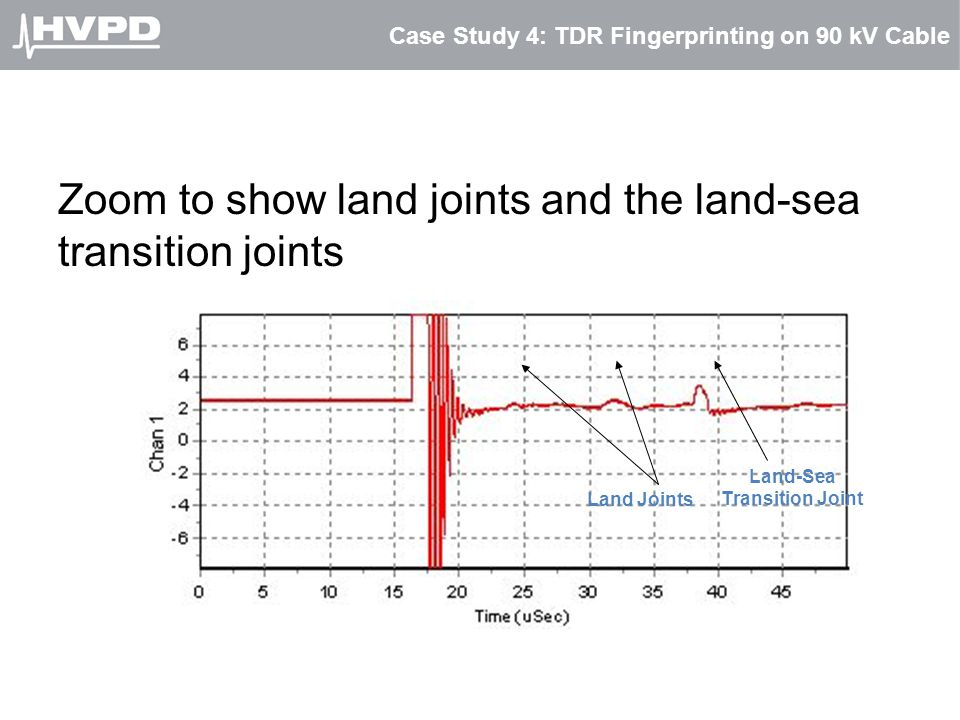 Case Study 4: TDR Fingerprinting on 90 kV Cable Zoom to show land joints and the land-sea transition joints Land Joints Land-Sea Transition Joint