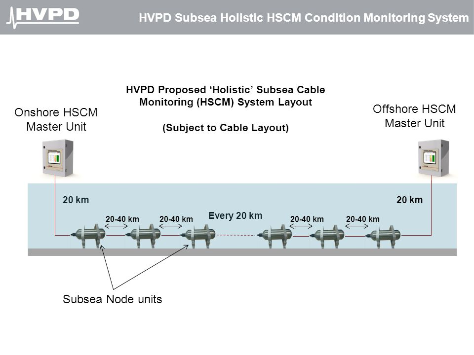 HVPD Subsea Holistic HSCM Condition Monitoring System Onshore HSCM Master Unit Subsea Node units 20 km Every 20 km HVPD Proposed 'Holistic' Subsea Cab