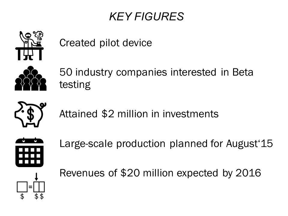 Created pilot device 50 industry companies interested in Beta testing Attained $2 million in investments Large-scale production planned for August'15