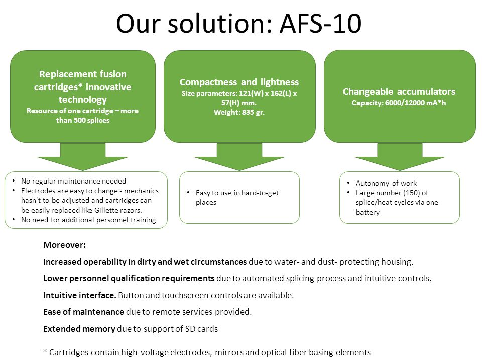 Our solution: AFS-10 Moreover: Increased operability in dirty and wet circumstances due to water- and dust- protecting housing. Lower personnel qualif