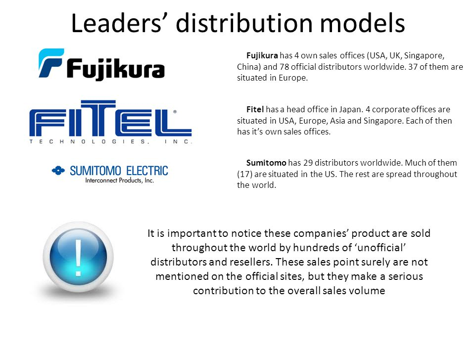 Leaders' distribution models Fujikura has 4 own sales offices (USA, UK, Singapore, China) and 78 official distributors worldwide. 37 of them are situa