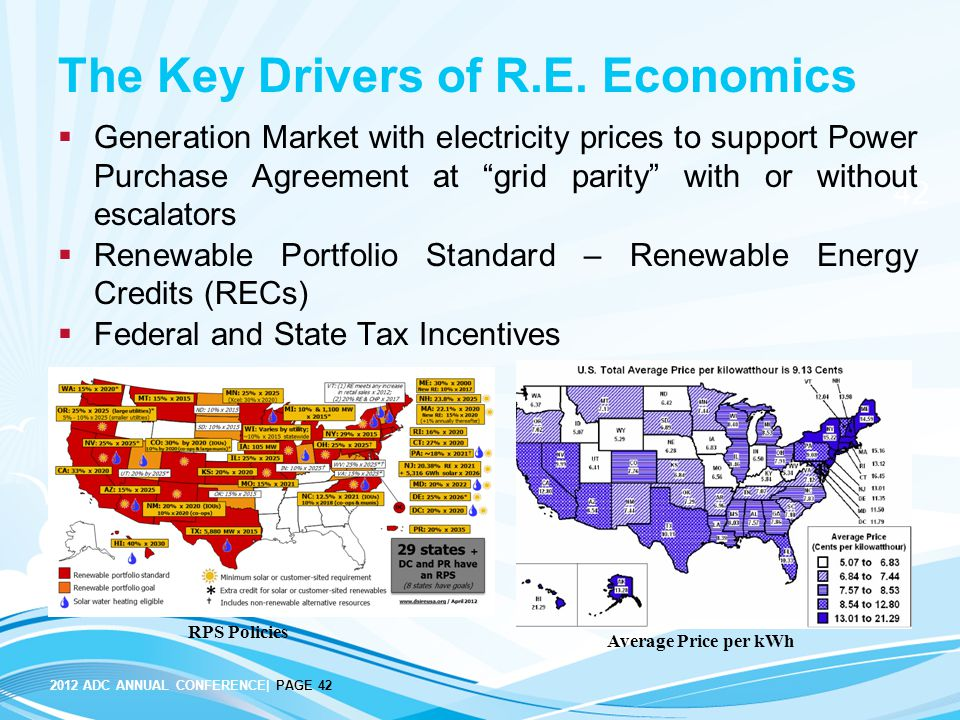 2012 ADC ANNUAL CONFERENCE| PAGE 42 42 The Key Drivers of R.E. Economics  Generation Market with electricity prices to support Power Purchase Agreeme