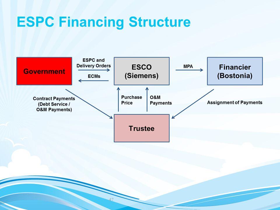 47 ESPC Financing Structure