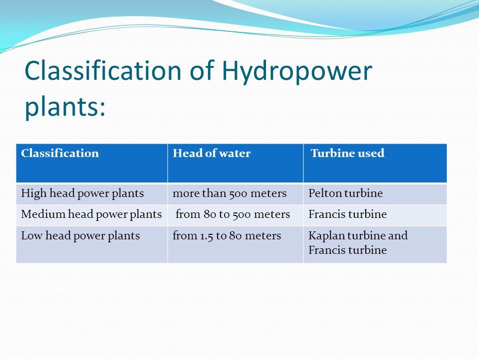 Classification of Hydropower plants: ClassificationHead of water Turbine used High head power plantsmore than 500 metersPelton turbine Medium head pow
