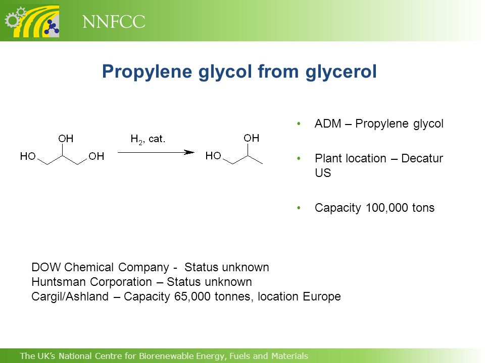 NNFCC The UK's National Centre for Biorenewable Energy, Fuels and Materials Propylene glycol from glycerol ADM – Propylene glycol Plant location – Decatur US Capacity 100,000 tons DOW Chemical Company - Status unknown Huntsman Corporation – Status unknown Cargil/Ashland – Capacity 65,000 tonnes, location Europe