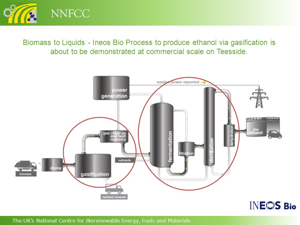NNFCC The UK's National Centre for Biorenewable Energy, Fuels and Materials Biomass to Liquids - Ineos Bio Process to produce ethanol via gasification is about to be demonstrated at commercial scale on Teesside.