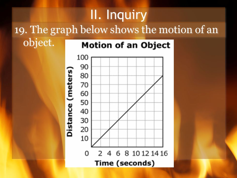 II. Inquiry 19. The graph below shows the motion of an object.