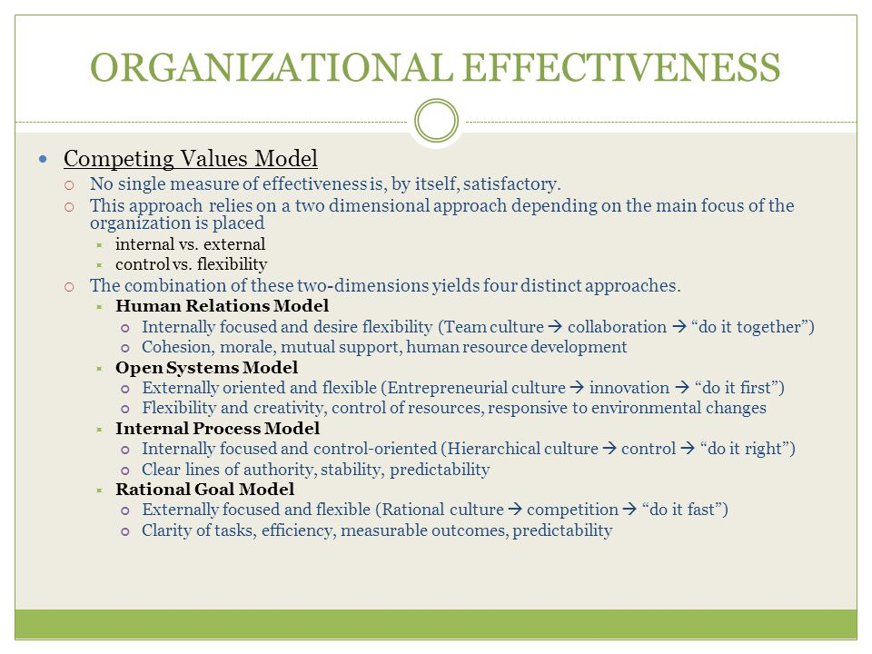 ORGANIZATIONAL EFFECTIVENESS Competing Values Model  No single measure of effectiveness is, by itself, satisfactory.