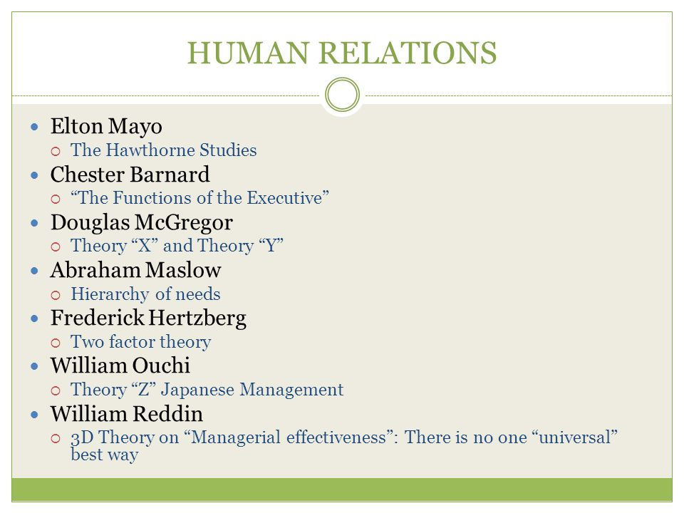 HUMAN RELATIONS Elton Mayo  The Hawthorne Studies Chester Barnard  The Functions of the Executive Douglas McGregor  Theory X and Theory Y Abraham Maslow  Hierarchy of needs Frederick Hertzberg  Two factor theory William Ouchi  Theory Z Japanese Management William Reddin  3D Theory on Managerial effectiveness : There is no one universal best way