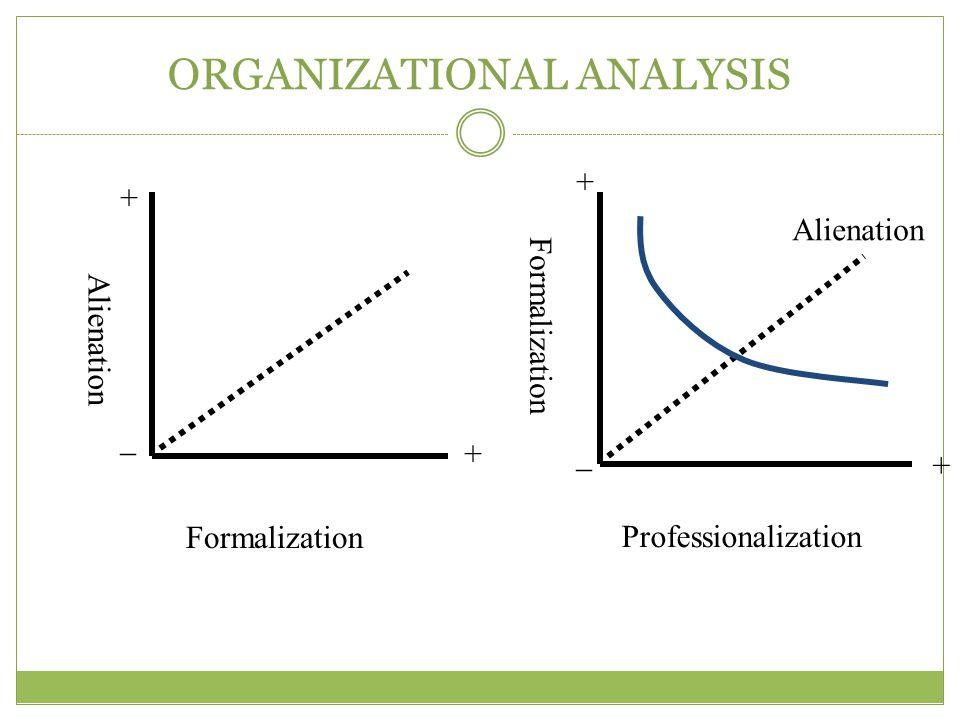 ORGANIZATIONAL ANALYSIS Alienation Formalization Professionalization Alienation + _ + + _ +