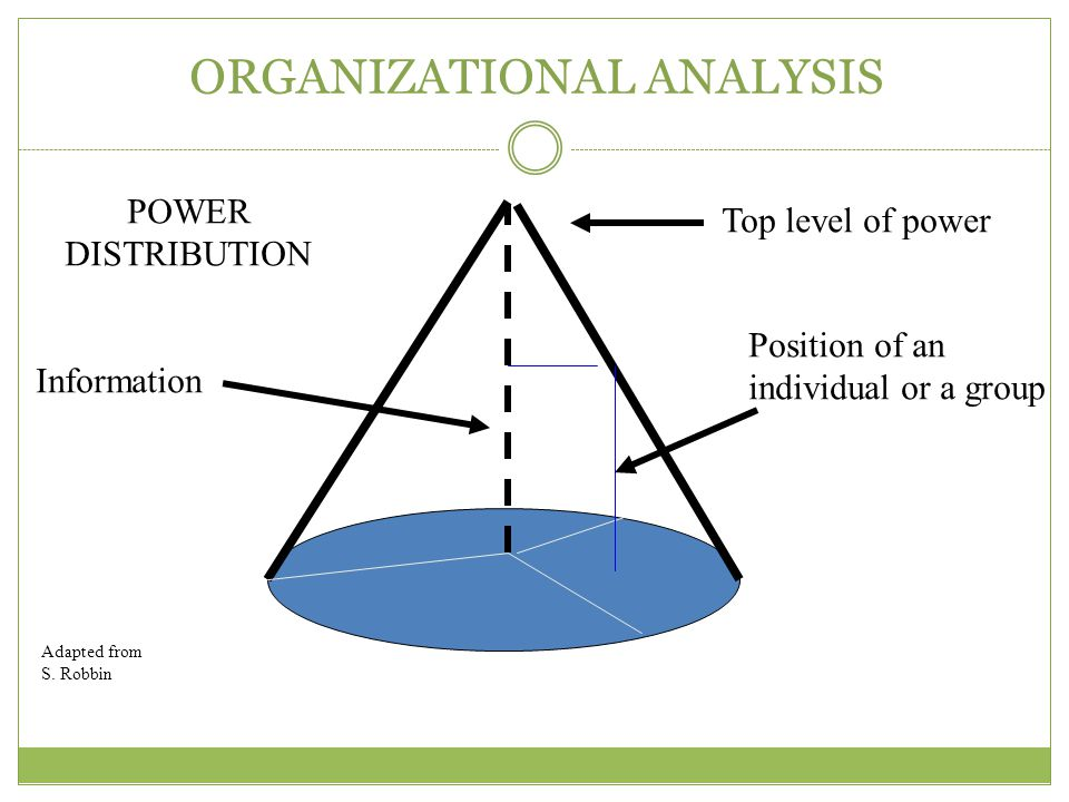 ORGANIZATIONAL ANALYSIS Top level of power Information Adapted from S.