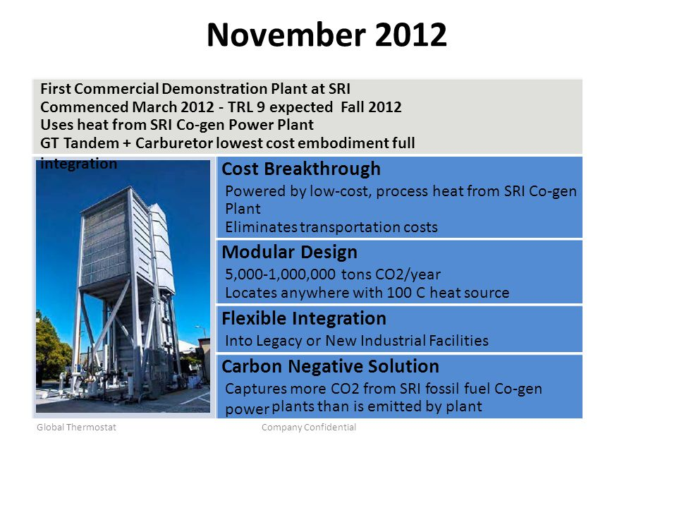 November 2012 First Commercial Demonstration Plant at SRI Commenced March 2012 - TRL 9 expected Fall 2012 Uses heat from SRI Co-gen Power Plant GT Tandem + Carburetor lowest cost embodiment full integration Cost Breakthrough Powered by low-cost, process heat from SRI Co-gen Plant Eliminates transportation costs Modular Design 5,000-1,000,000 tons CO2/year Locates anywhere with 100 C heat source Flexible Integration Into Legacy or New Industrial Facilities Carbon Negative Solution Captures more CO2 from SRI fossil fuel Co-gen power plants than is emitted by plant Global ThermostatCompany Confidential