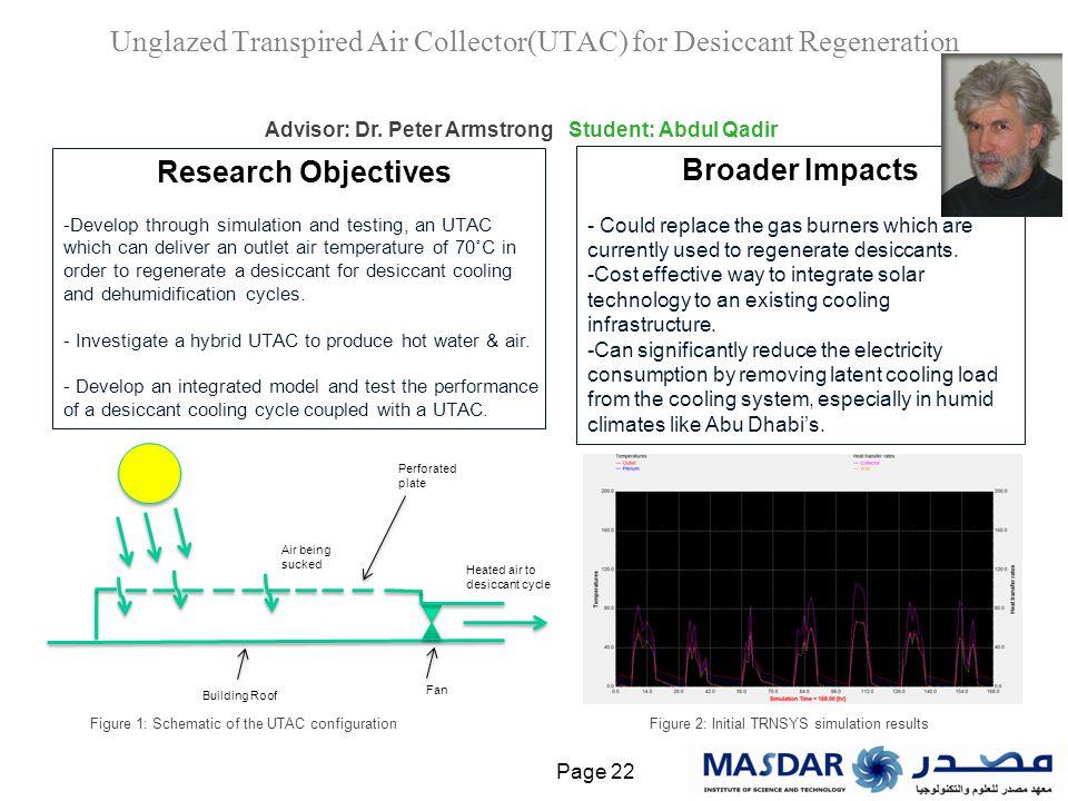 Unglazed Transpired Air Collector(UTAC) for Desiccant Regeneration Page 22 Advisor: Dr.