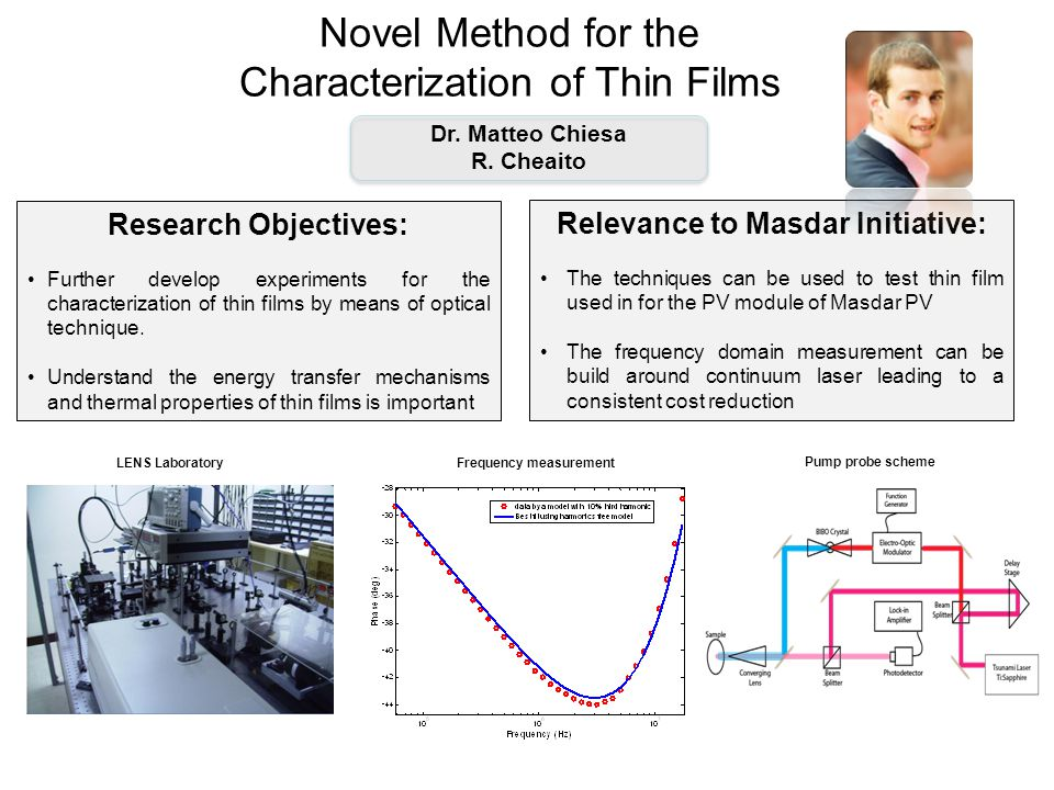 Novel Method for the Characterization of Thin Films LENS Laboratory Research Objectives: Further develop experiments for the characterization of thin films by means of optical technique.