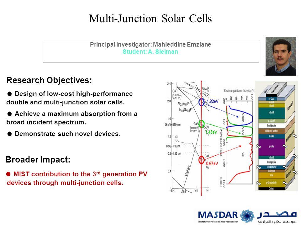 Multi-Junction Solar Cells Principal Investigator: Mahieddine Emziane Student: A.