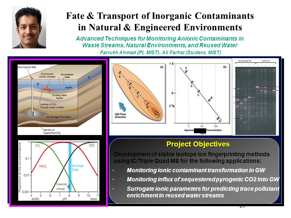 Fate & Transport of Inorganic Contaminants in Natural & Engineered Environments Advanced Techniques for Monitoring Anionic Contaminants in Waste Streams, Natural Environments, and Reused Water Farrukh Ahmad (PI, MIST), Ali Farhat (Student, MIST) 28 Project Objectives Development of stable isotope ion fingerprinting methods using IC/Triple Quad MS for the following applications: Monitoring ionic contaminant transformation in GW Monitoring influx of sequestered pyrogenic CO2 into GW Surrogate ionic parameters for predicting trace pollutant enrichment in reused water streams